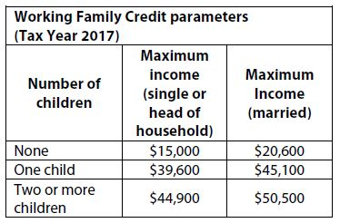 Table Working Family Credit parameters tax year 2017